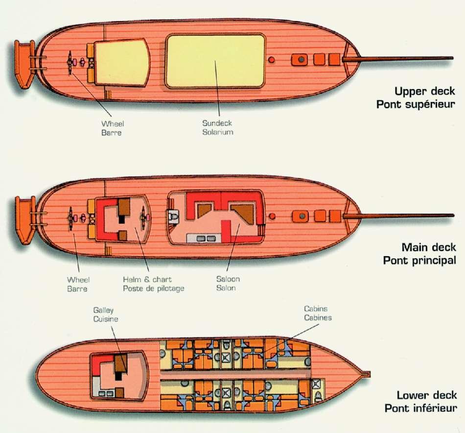 "SV ""Sea Shell"" | Decksplan | © Silhuette Cruises"